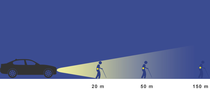 car pedestrian visibility