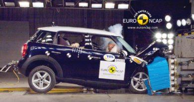 Euro NCAP за бъдещето на пътната безопасност