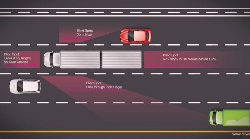 сляпа зона камион